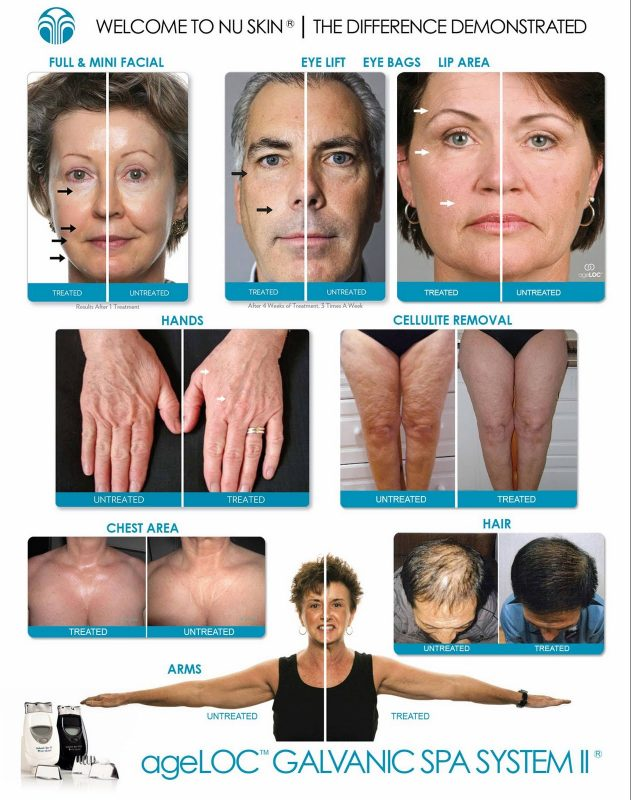 buskin-the-difference-demonstrated-before-and-after-galvanic-spa